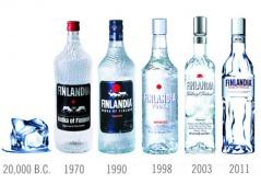 Развитието на бутилката при водка Финландия
